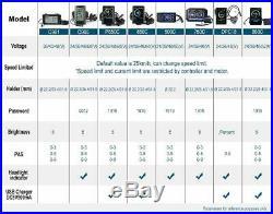 Bafang 48V 750W BBS02 C965 Mid-Drive Motor Conversion Kits Ebike 46T UK stock