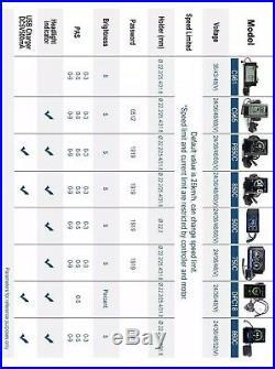 UK stock Bafang DP-C18 52V 1000W BBSHD Mid-Drive Motor Conversion Kits Ebike 46T
